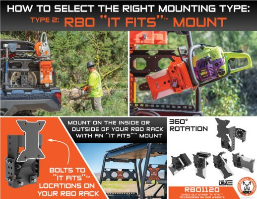 RBO Selecting the Right Mounting Type Graphic - It Fits Mount