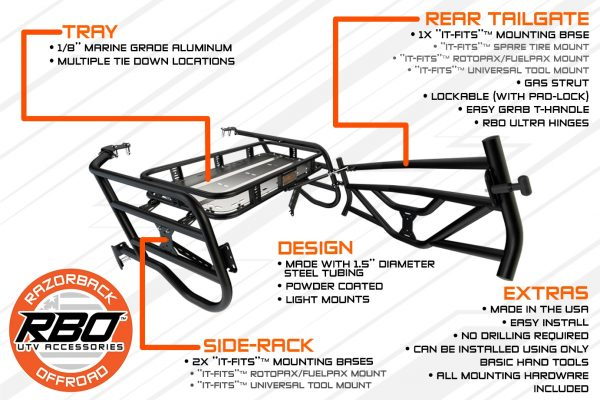 5040 RZR 900 Rack Expedition Rack Diagram