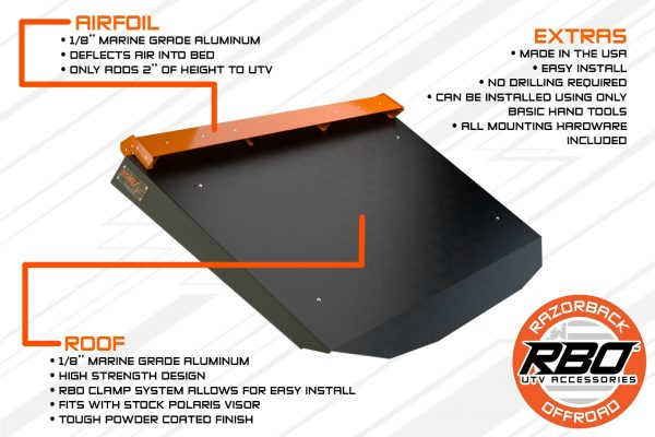 8000-8002 Roof & Airfoil Callouts